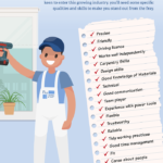 What Makes A Good Blinds and Shutter Fitter? [Infographic]